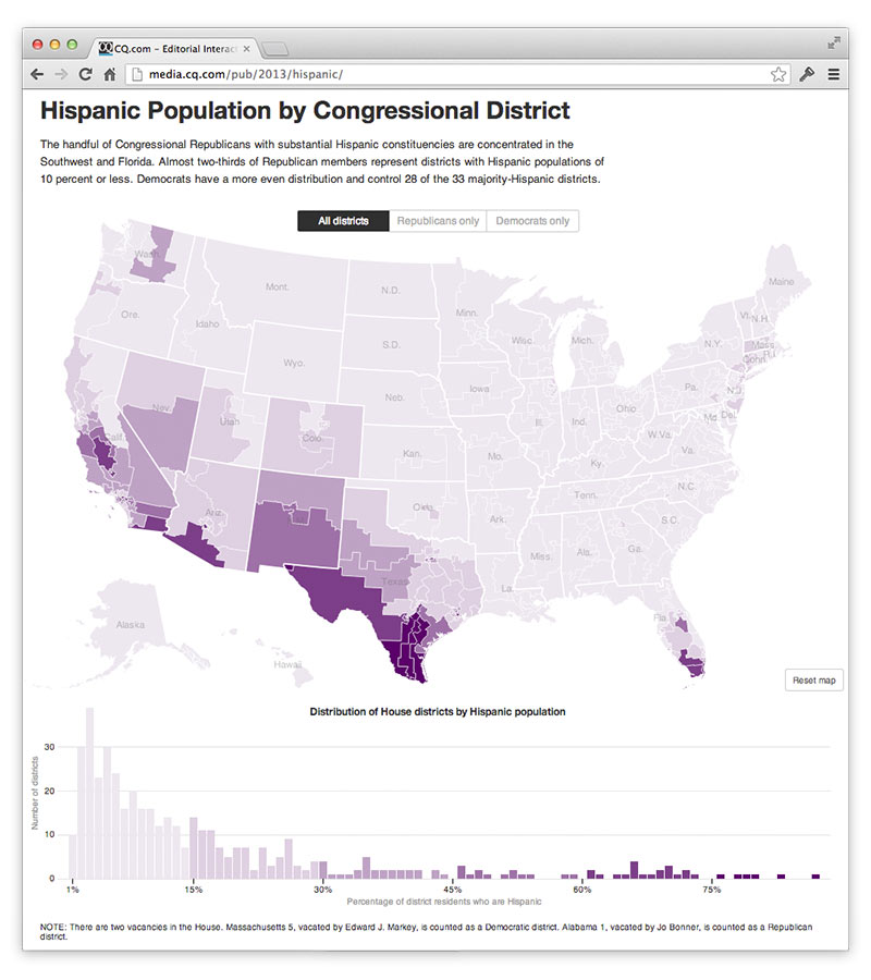 Hispanic Population by Congressional District